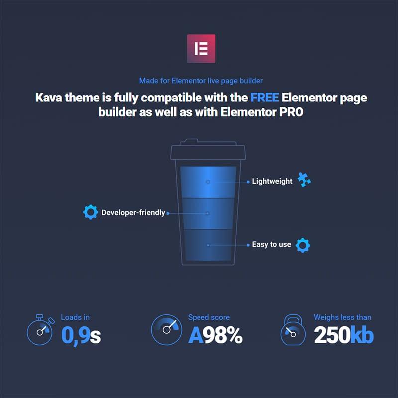 Kava - theme WordPress